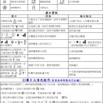 A1-全自動簡易操作-1